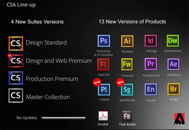 License Key Adobe Photoshop Cs6 Extended Serial number ...