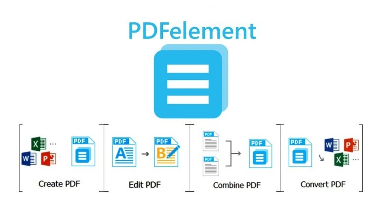 Wondershare PDFelement 6 Pro Crack