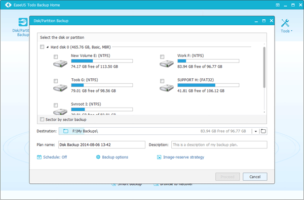 EaseUS Todo Backup Activation Code